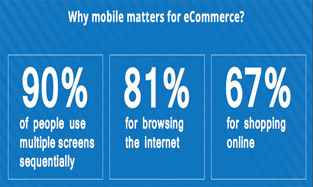 mobile ecommerce