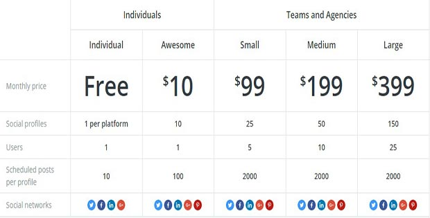 Buffer Pricing Plan