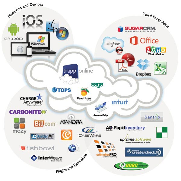 cloud-computing-for-business